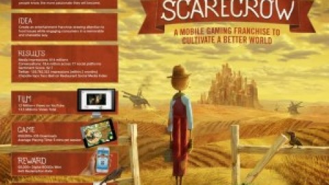 BOARD – THE SCARECROW